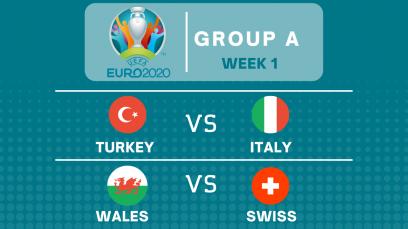 hasil-euro-2020-matchweek-1-group-a